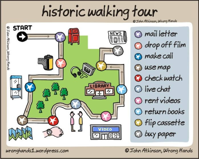 john-atkinson-historic-walking-tour