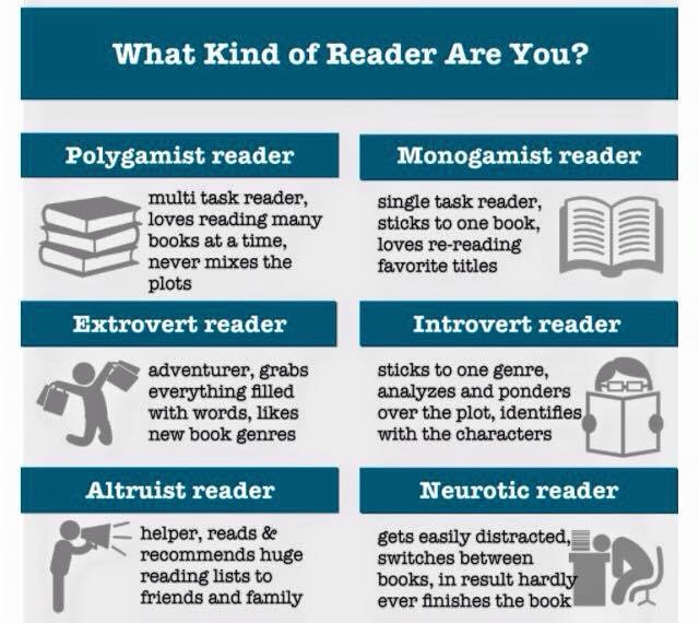 What_Kind_Of_Reader