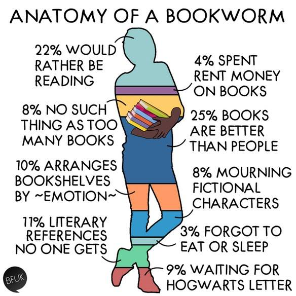 Anatomy_of_a_bookworm